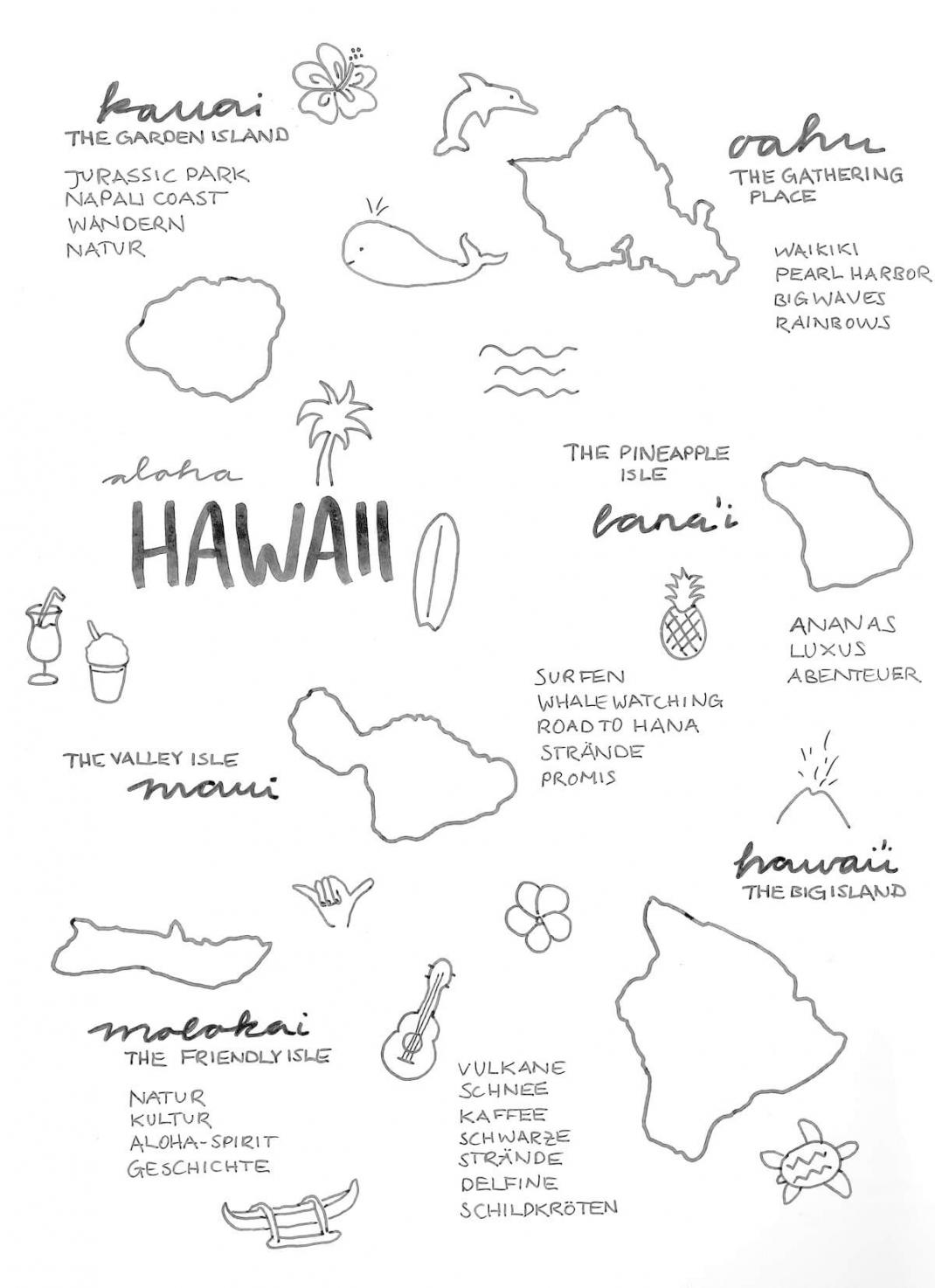 Hawaii-Inselguide Illustration. Inselhopping Hawaii - welche Insel ist die richtige für dich?